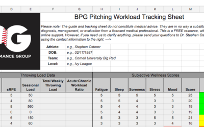 Workload Management in Season: From Closer to Starter