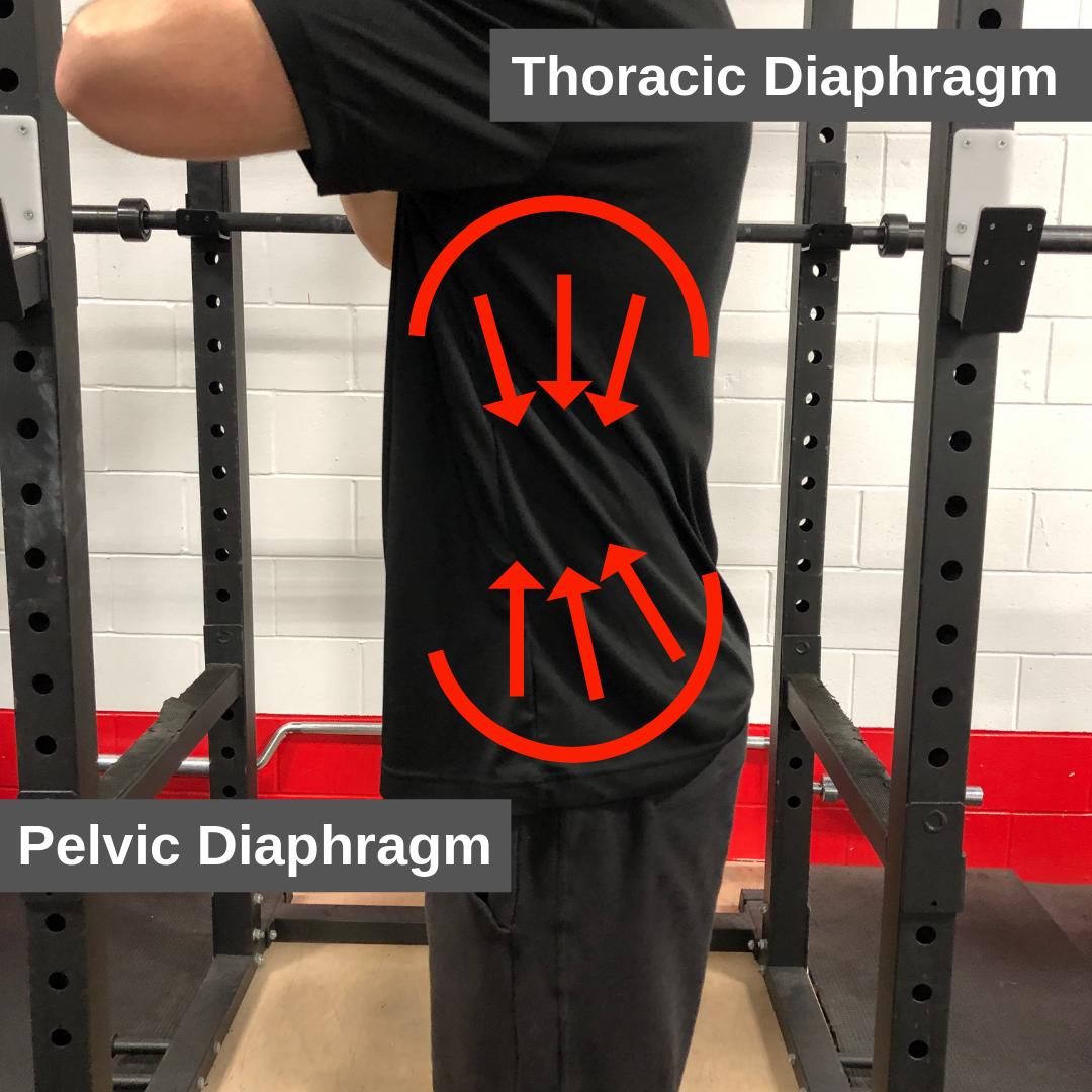 Abdominal bracing, core strength & teaching irradiation
