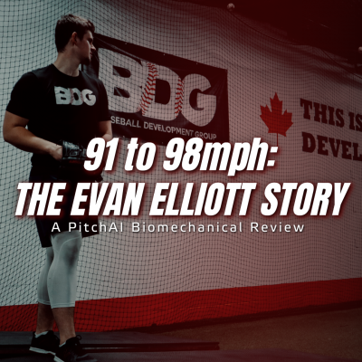 91 to 98mph: the Evan Elliott Story – A PitchAI Biomechanical Review